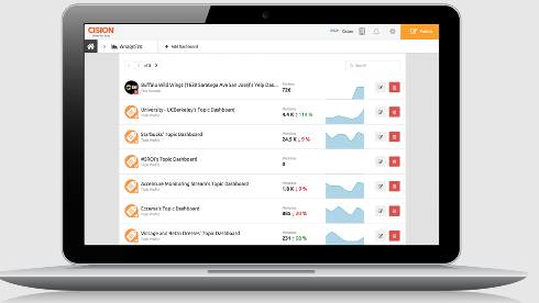 cision digital marketing tool