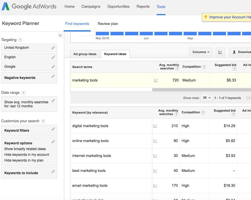 google keyword tool digital marketing tool