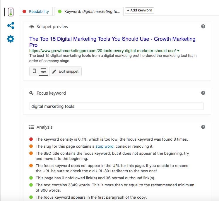 yoast digital marketing tool