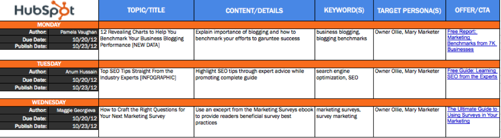 The Ultimate Guide to Content Marketing Growth Marketing