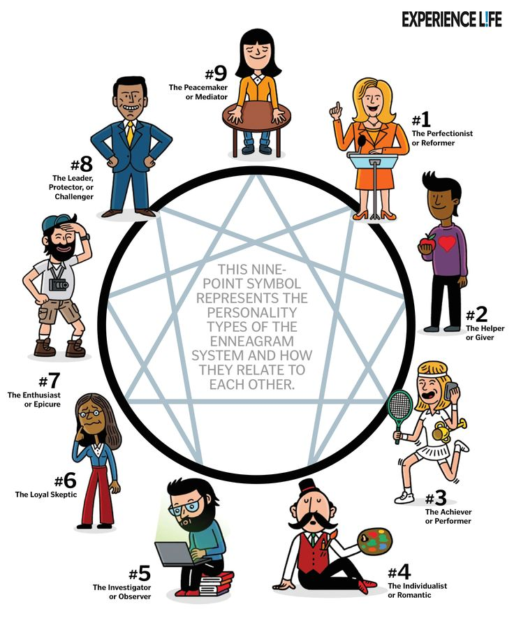 The Complete Guide to The Enneagram Personality Test Life Hacks