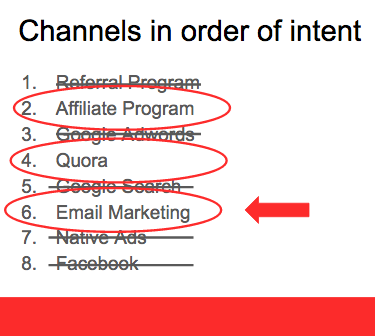 marketing channels with intent when you have no budget