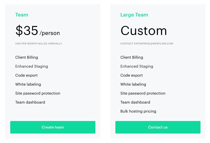 Webflow Team Pricing