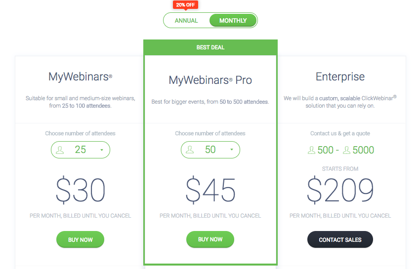 ClickMeeting Pricing Monthly