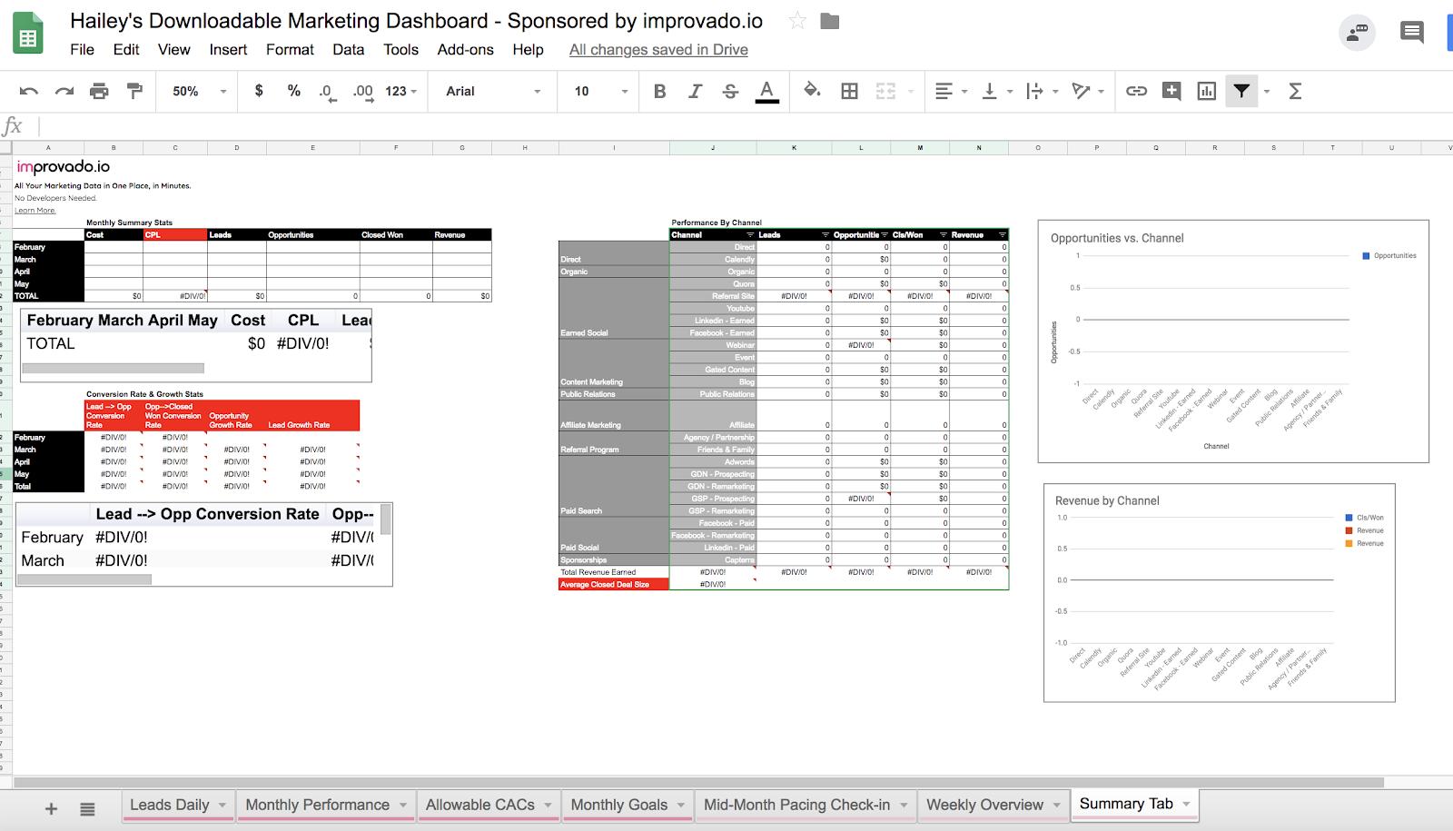 tracking marketing data dashboard