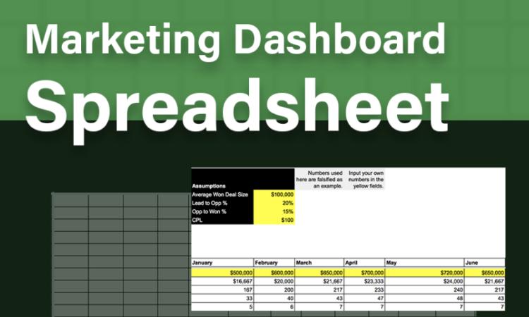 marketing dashboard template
