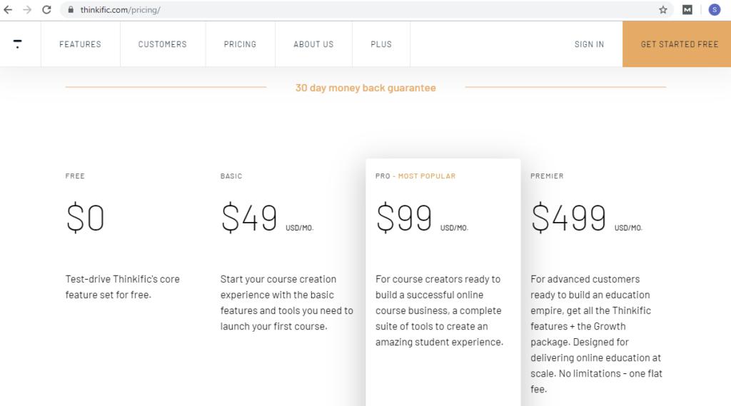 Thinkific Pricing online course platform