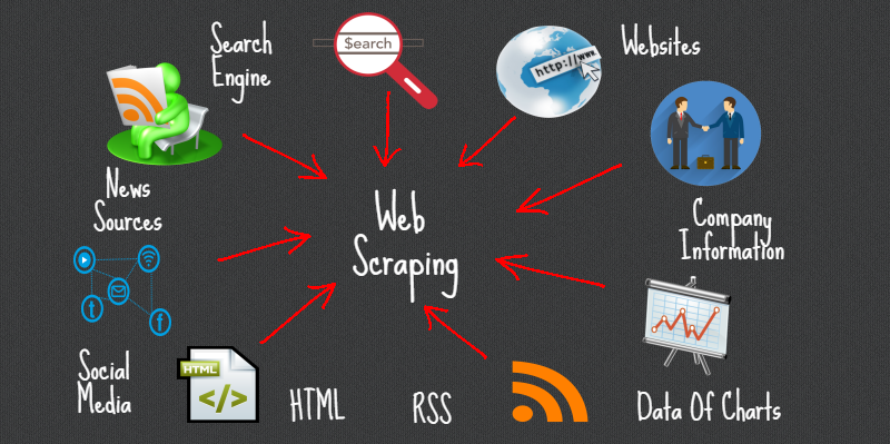 best-web-scraping-tools
