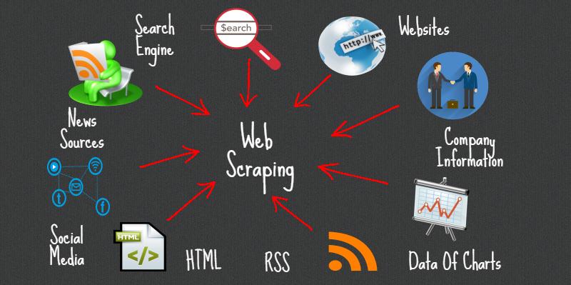 best-web-scraping-tools