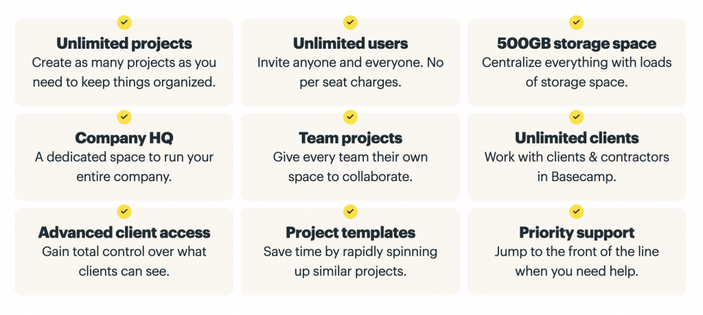 Basecamp Business features.